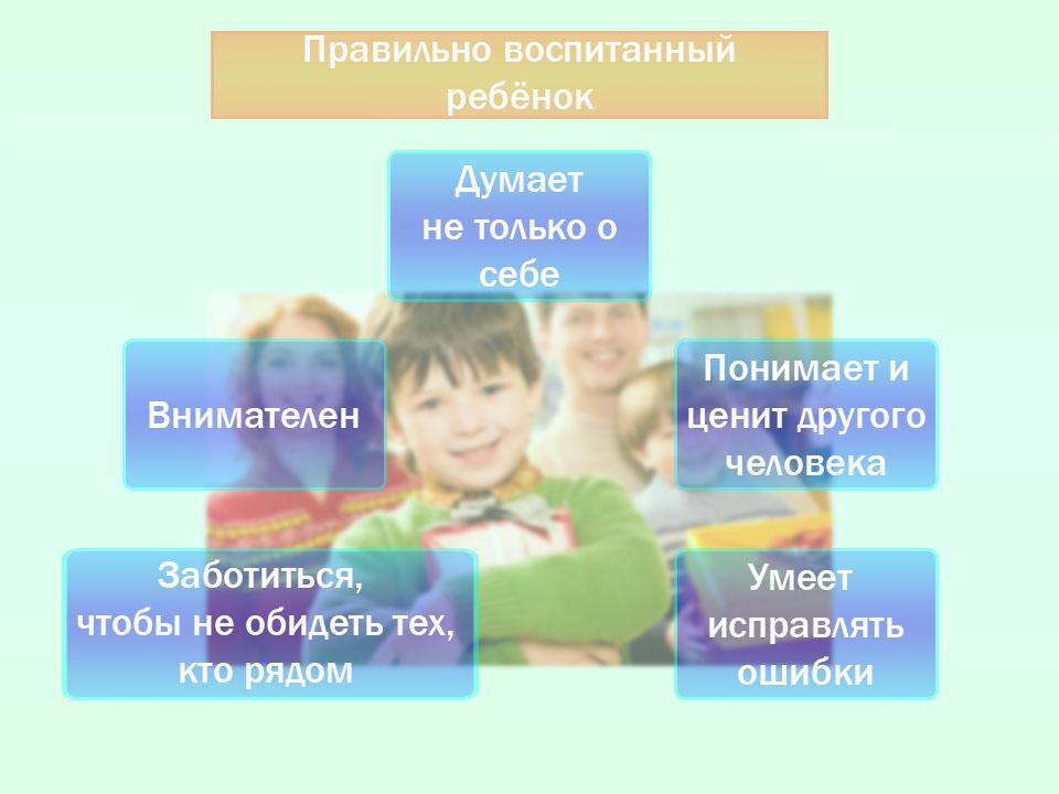 Правильно воспитанный ребенок